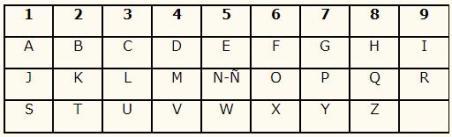 numerología_letras